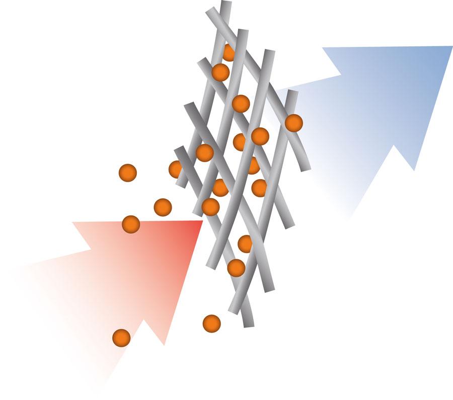 Electrostatic Filtration
