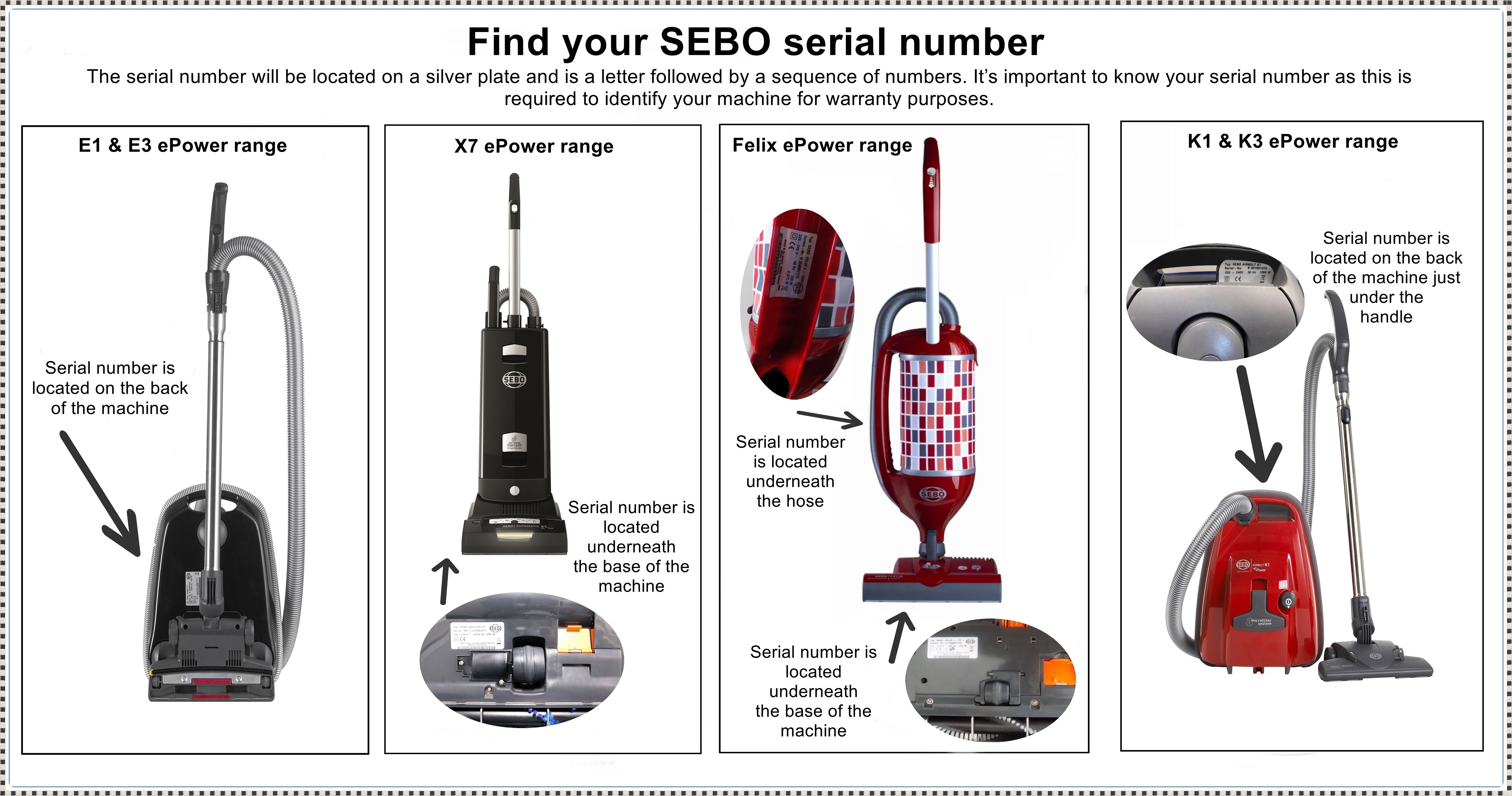 Find your SEBO serial number